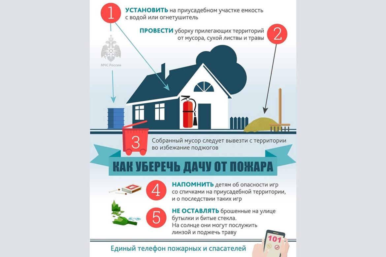 Главное управление МЧС по Брянской области дало рекомендации, как правильно подготовить дачу к зиме